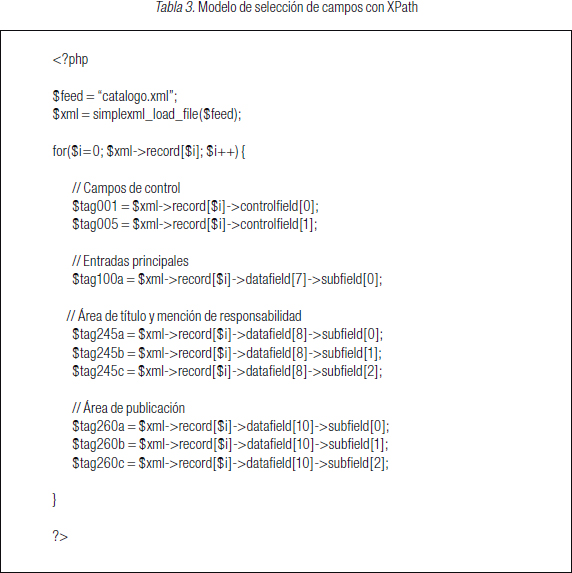 Redifusión de catálogos bibliográficos en MARC-XML | Blázquez ...