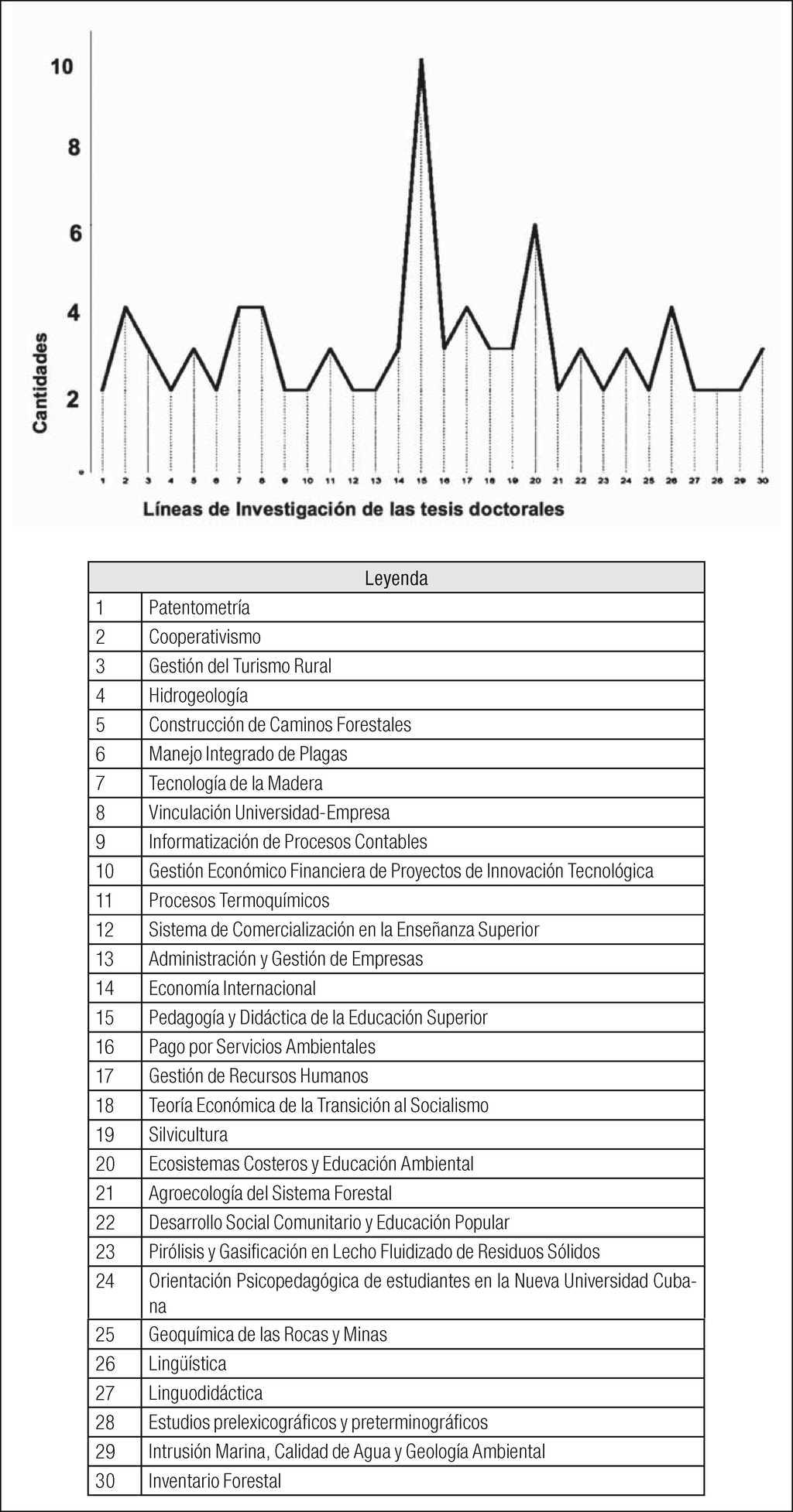 Patrones para la organización del conocimiento en los Sistemas de ...